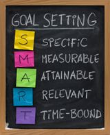 What is Inbound Marketing: Goal Setting