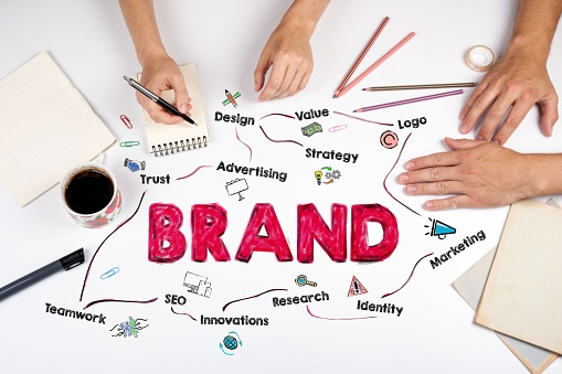 How Content Marketing Helps, Chapter 2: Brand
