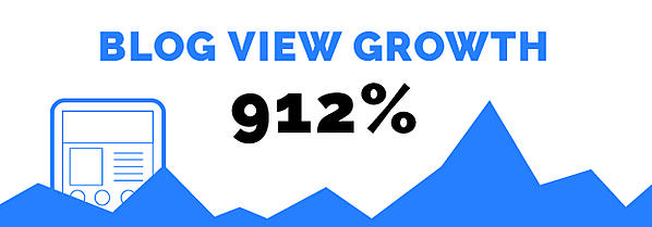 Leighton Broadcasting Blog Growth 2015-2018
