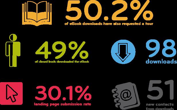 Ebook-stats-Hubspot_Awards