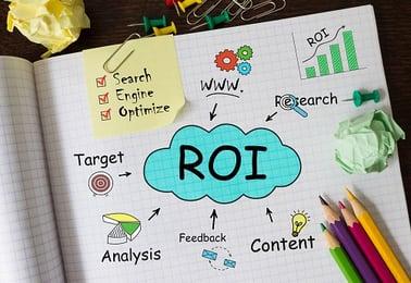 Why ROI is a Problem in Inbound Marketing
