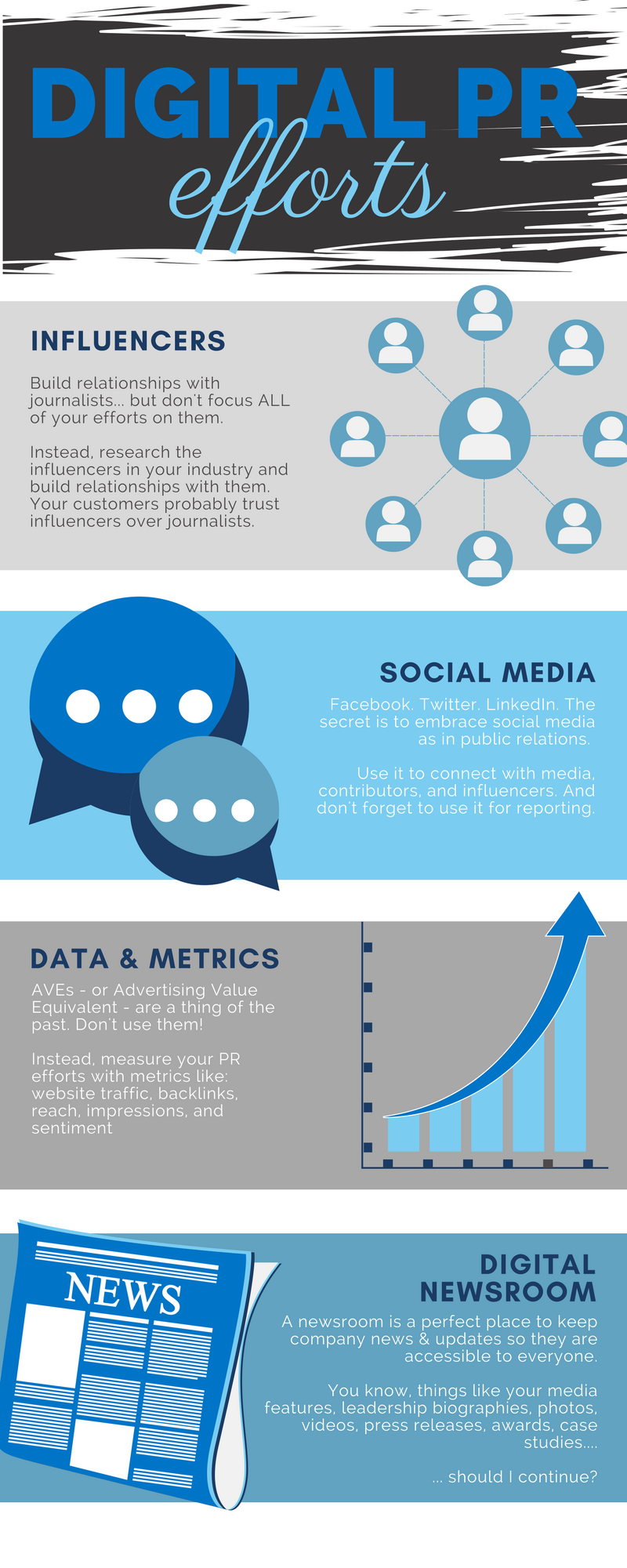 Digital PR Infographic