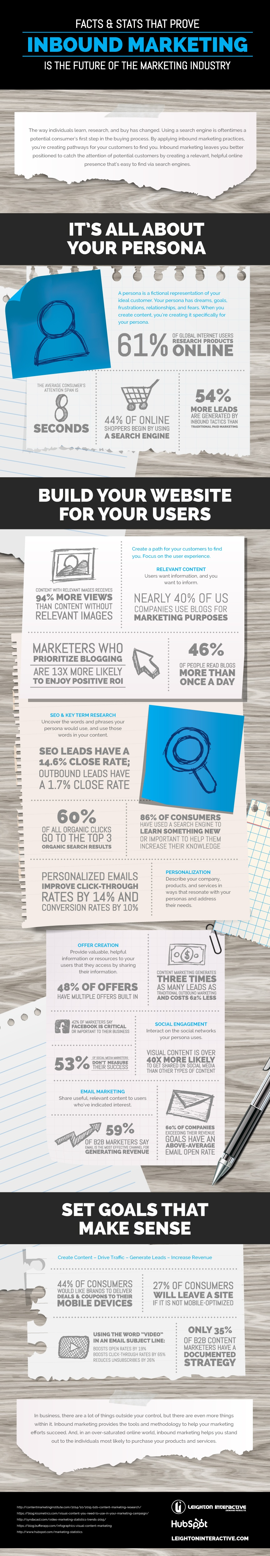 Facts-And-Stats-Inbound-Marketing.jpg