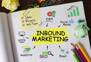 Inbound marketing drawing