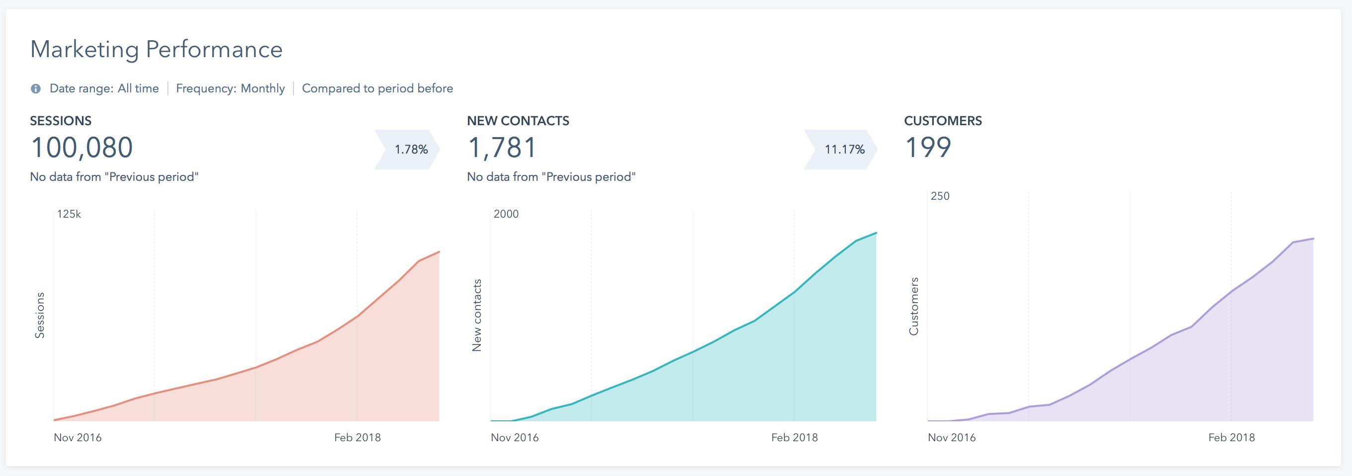 Mead-All-Marketing-Stats