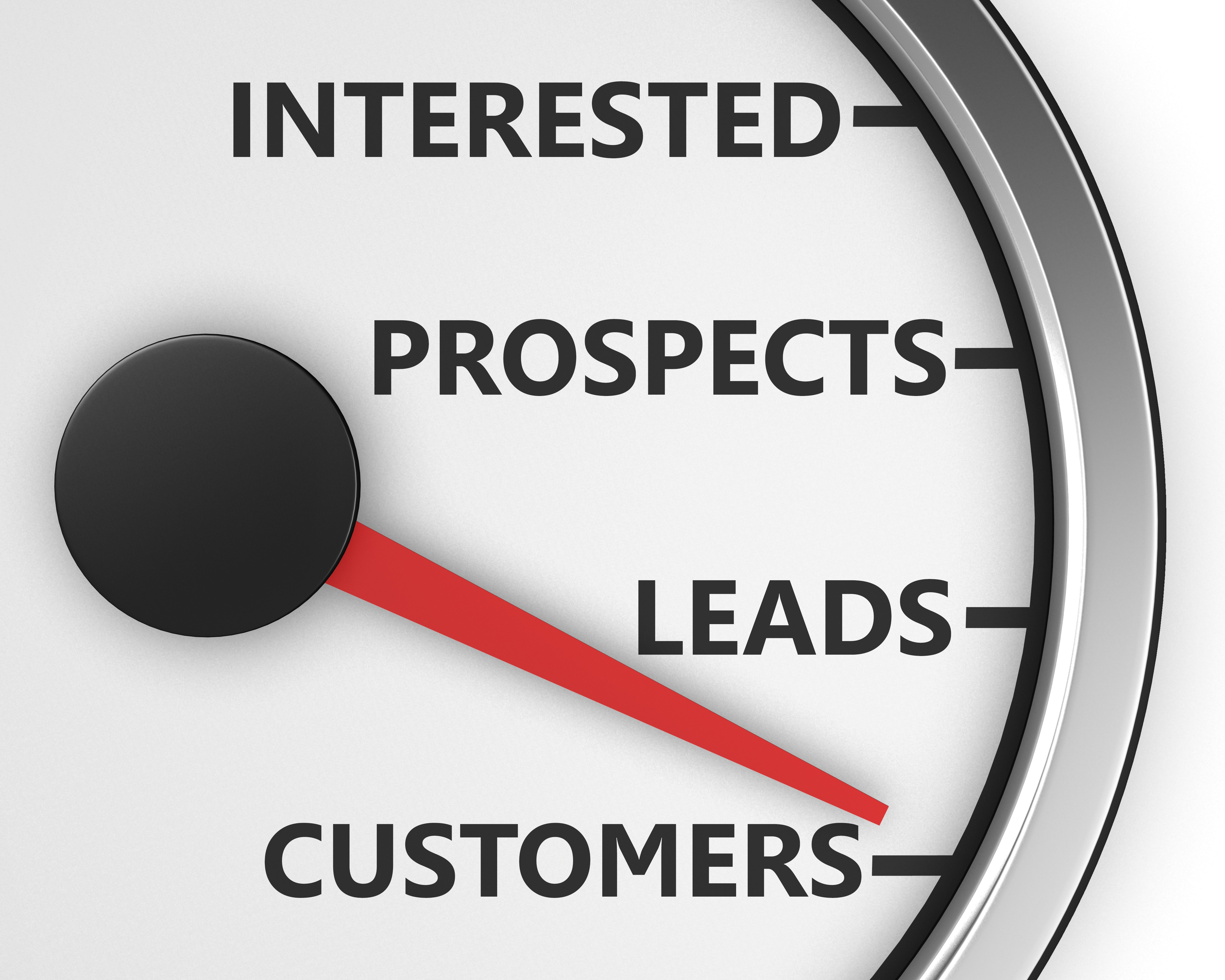 Reporting on Leads to Customers